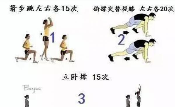 超实用的6份训练计划,照着练瘦一大圈