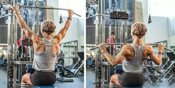 背部肌肉锻炼最佳方案,让你穿衣更有型!