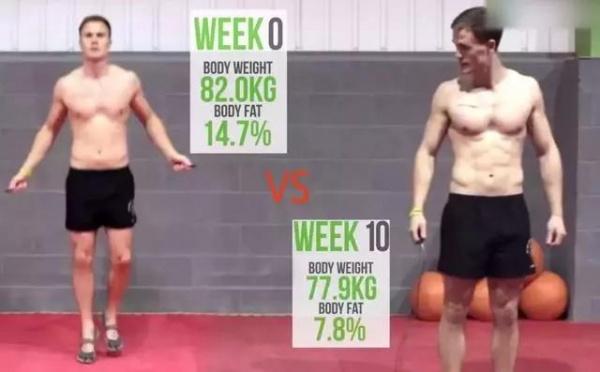 跳绳一周体脂率能减多少?看完你就知道了!