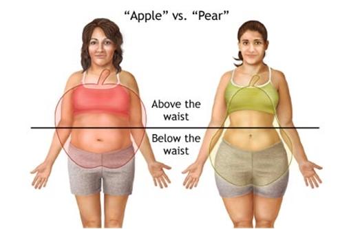 九招解决梨形身材 不做上半身美女